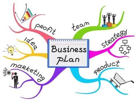 Sample canadian business plan